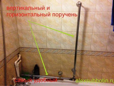 инсульт ванна